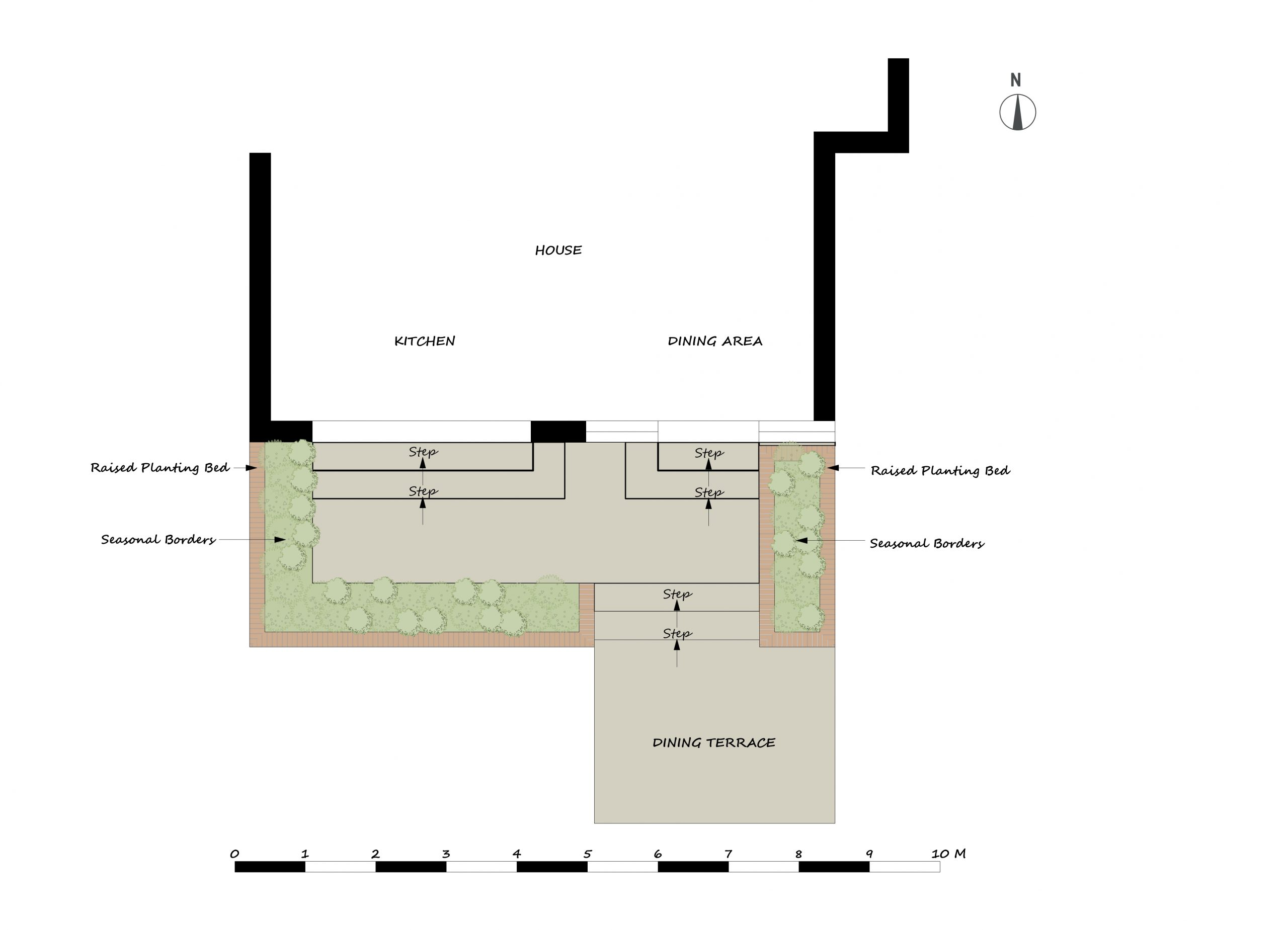 Master plan garden design